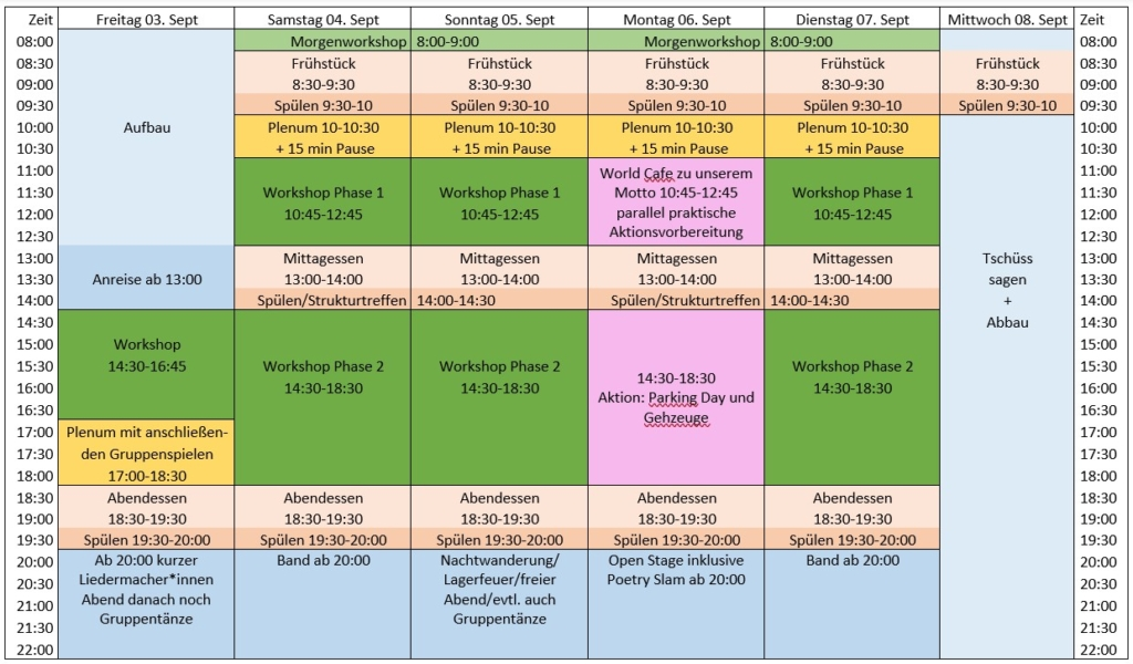Tabelle über den zeitlichen Ablauf des JAKs